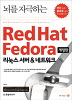RED HAT FEDORA